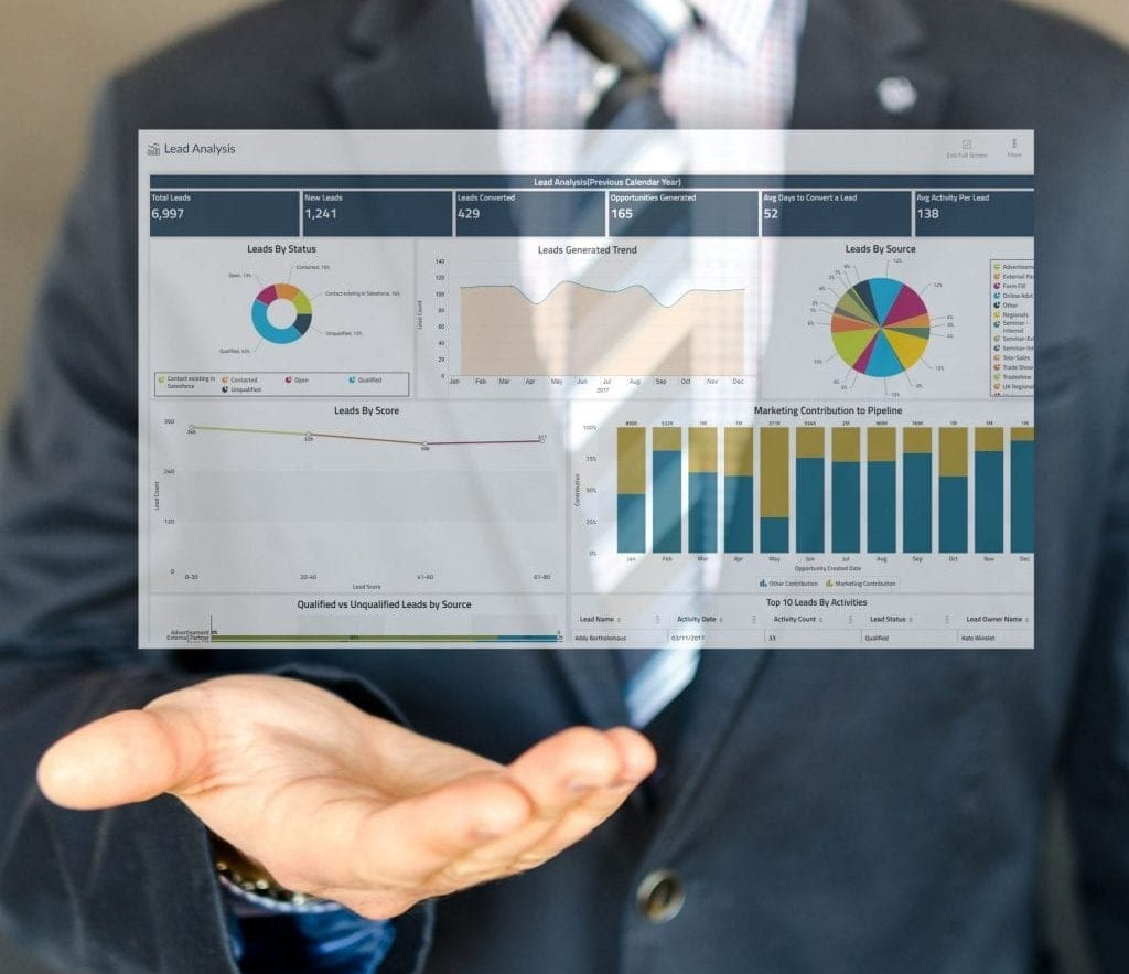 The Best Sales Rep Dashboard